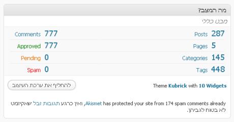 קיבלתי בבלוג הזה 777 תגובות