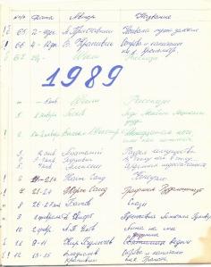 יומן קריאה רוסי, 1989